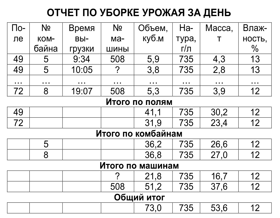 Контроль сельхозтехники - sm-smart.ru